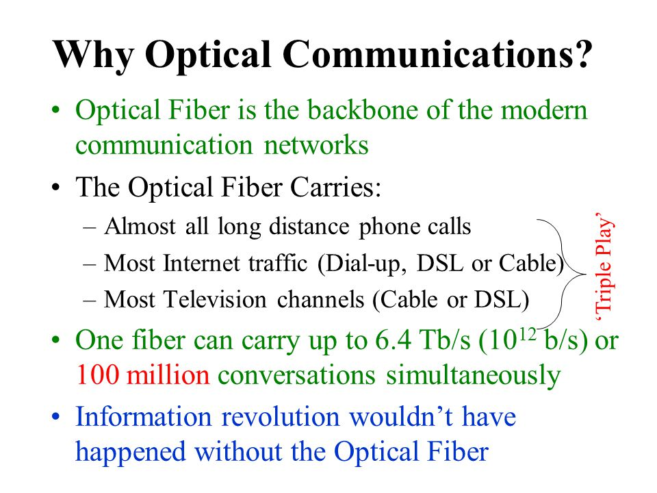 Fiber-Optic Communication Systems An Introduction - ppt video online ...