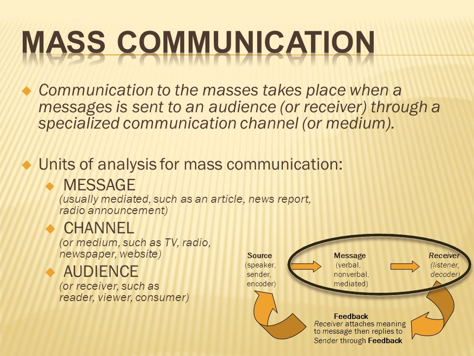 different means of mass communication