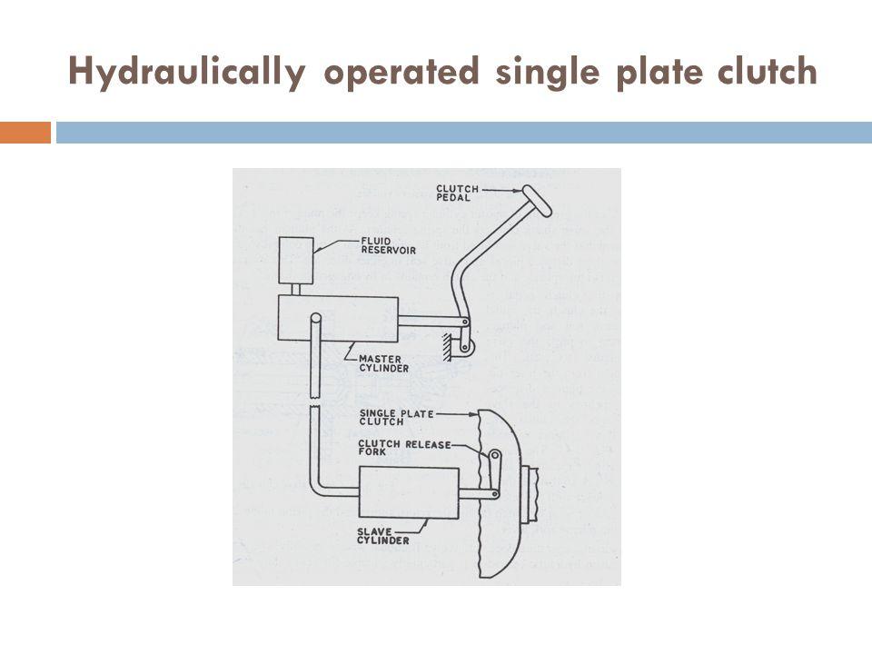 single plate clutch pdf download