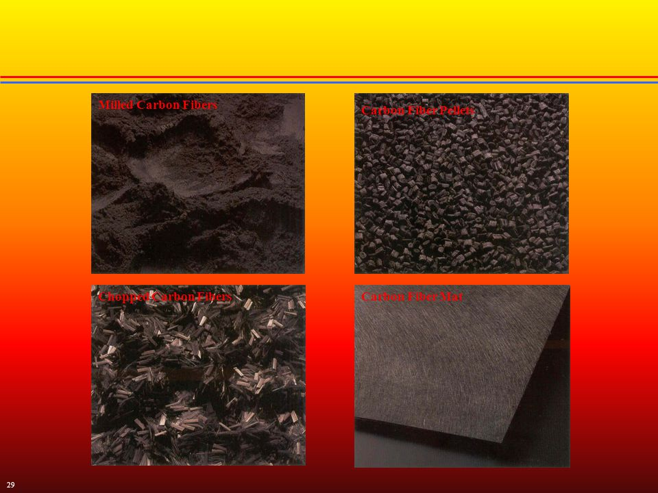 INTRODUCTION TO ADVANCED COMPOSITE MATERIALS - ppt video