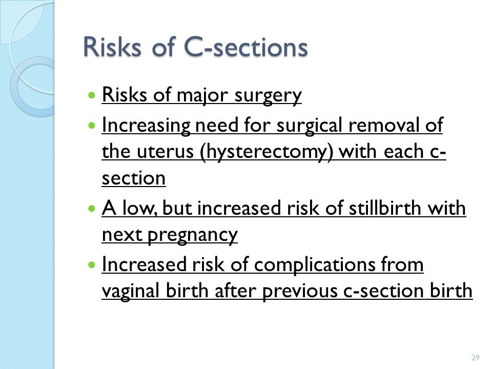 Risks of C-sections Risks of major surgery