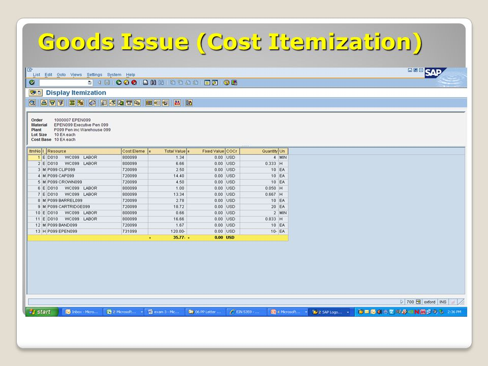 Goods Issue (Cost Itemization)