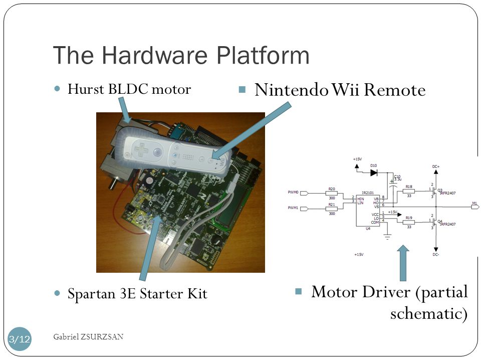 LABVIEW SPARTAN 3E DRIVERS FOR WINDOWS 8