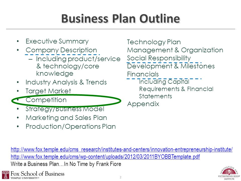 business plan outline executive summary company description ppt