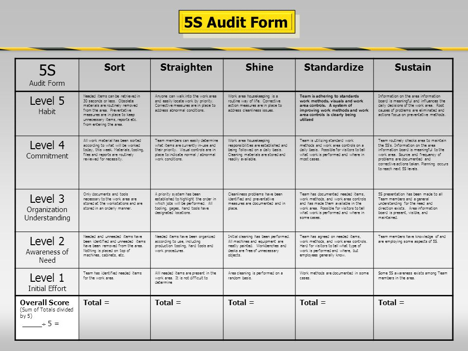 5s audit checklist for manufacturing companies by operational excelle….