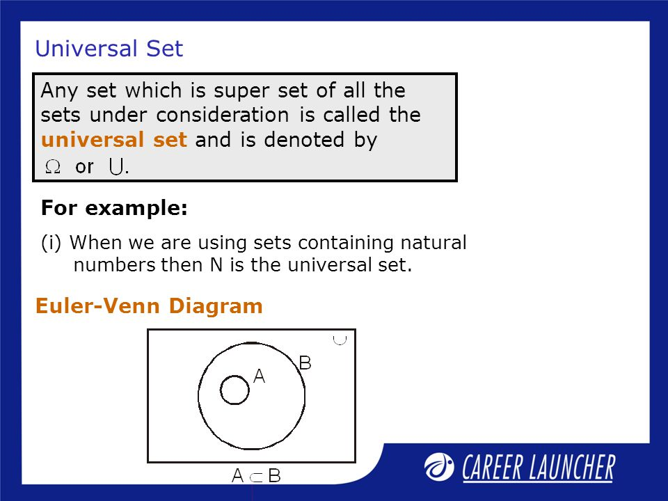 Universal Set Any set which is super set of all the sets under consideration is called the universal set and is denoted by.