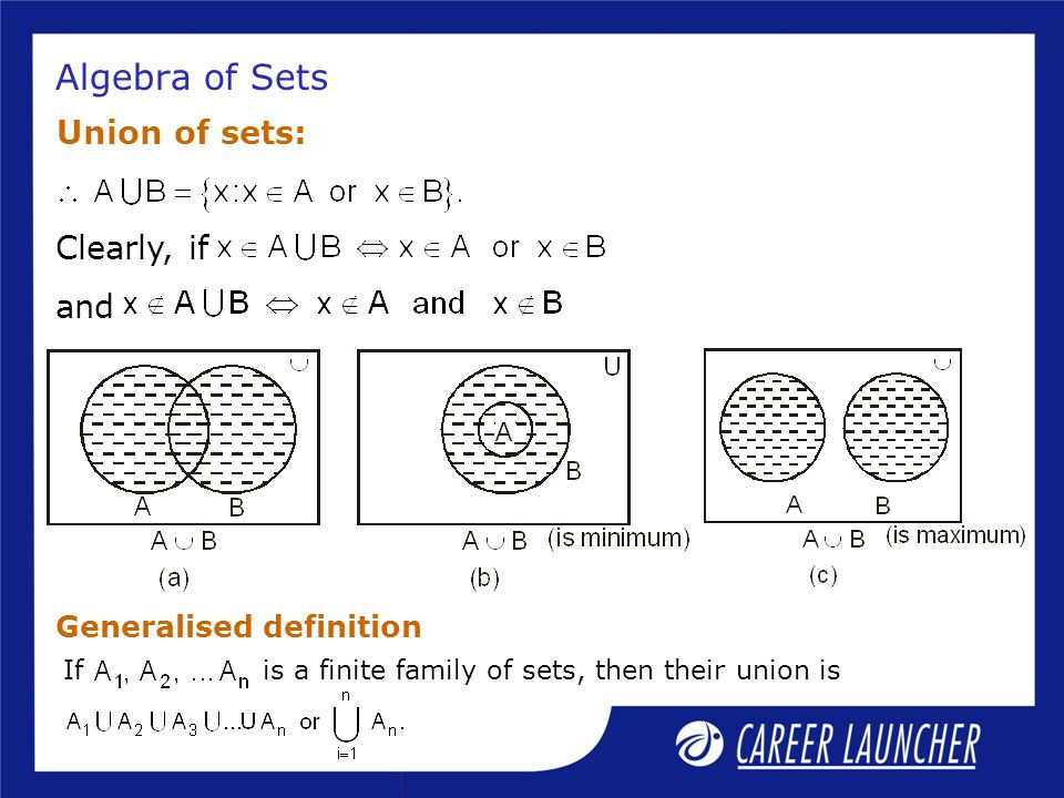 Algebra of Sets Union of sets: Clearly, if and Generalised definition