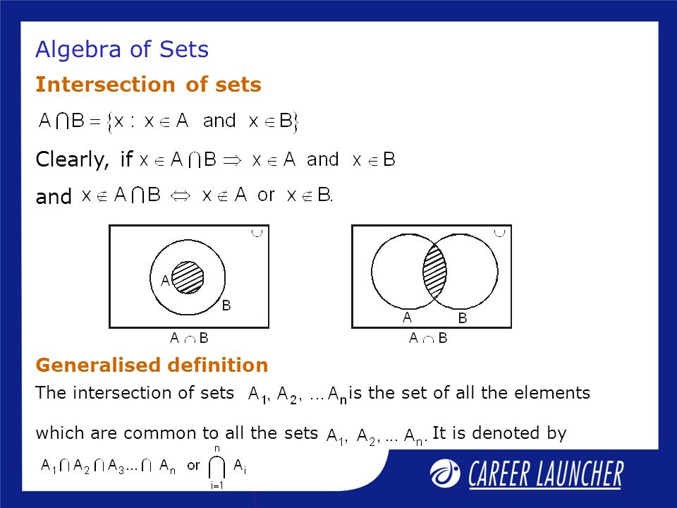 Algebra of Sets Intersection of sets Clearly, if and