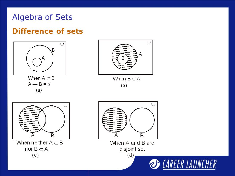 Algebra of Sets Difference of sets