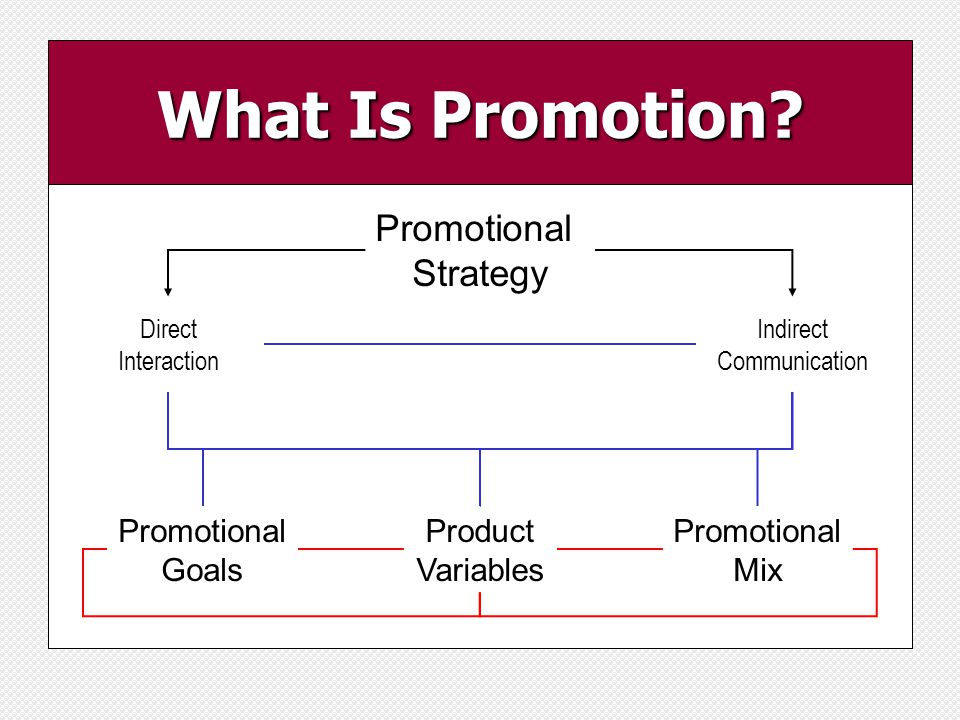 promotional strategies This seven step social media marketing strategy will help you prepare for 2018 and beyond use our in-depth guide and free checklist to track your progress.