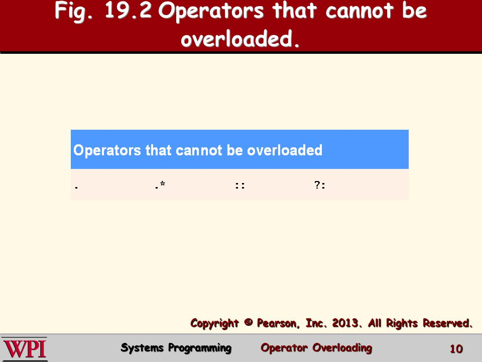 Fig Operators that cannot be overloaded.