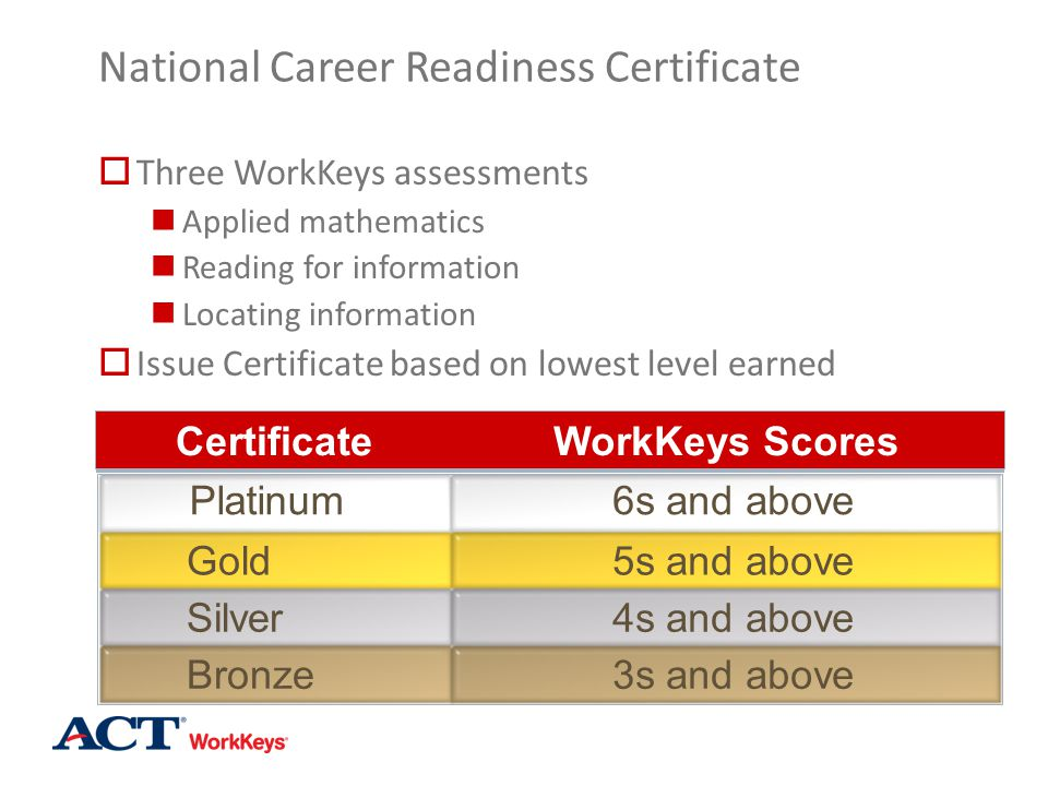 Free professional resume career readiness certificate free free professional resume career readiness certificate free practice test professional resume fandeluxe Gallery