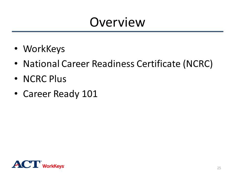 South Carolina College & Career Readiness Workshop - ppt video ...