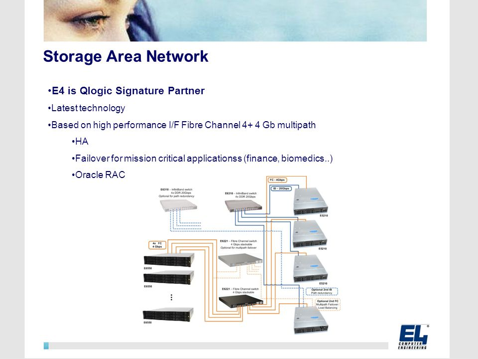 Storage Area Network E4 is Qlogic Signature Partner Latest technology