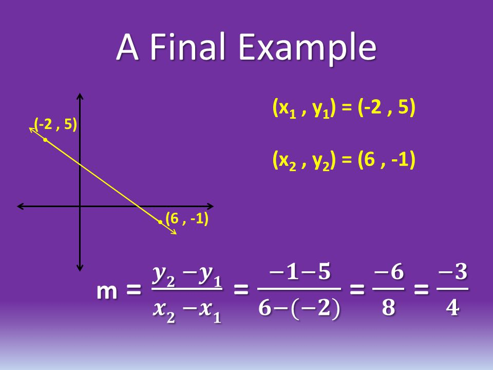 slope intercept form y2-y1 x2-x1  Finding The Slope Of A Line - ppt video online download