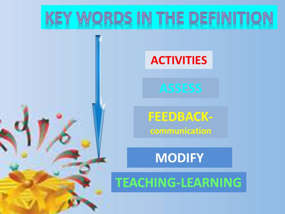 KEY WORDS IN THE DEFINITION FEEDBACK- communication