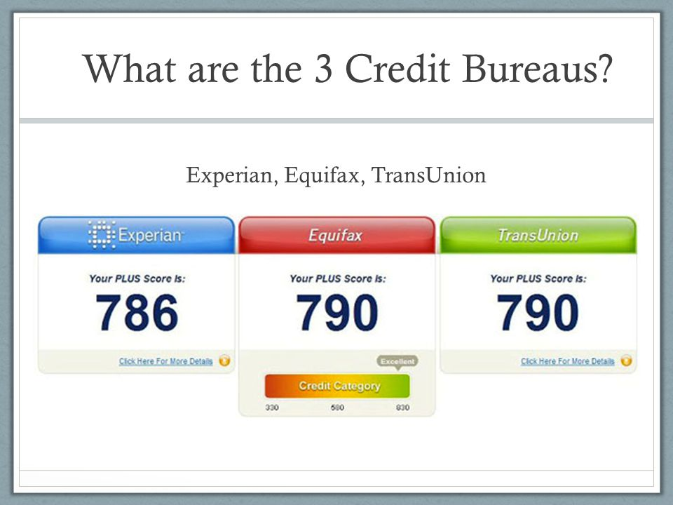 What are the 3 Credit Bureaus