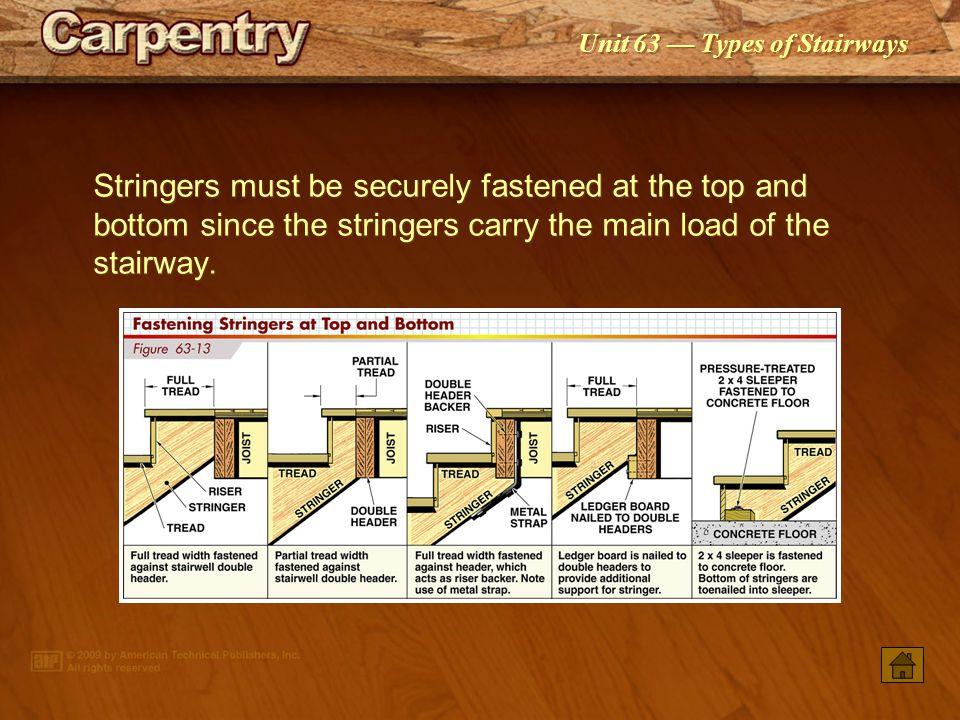 Basic Stairway Arrangements • Stairway Components - ppt download