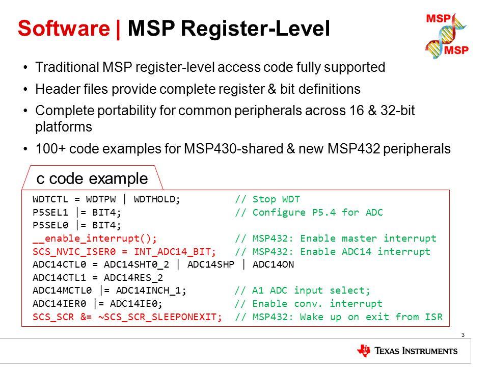 MSP432™ MCUs Training Part 8: Software - ppt video online download