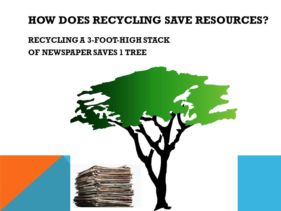 Why Should We We Use Less Natural Resources