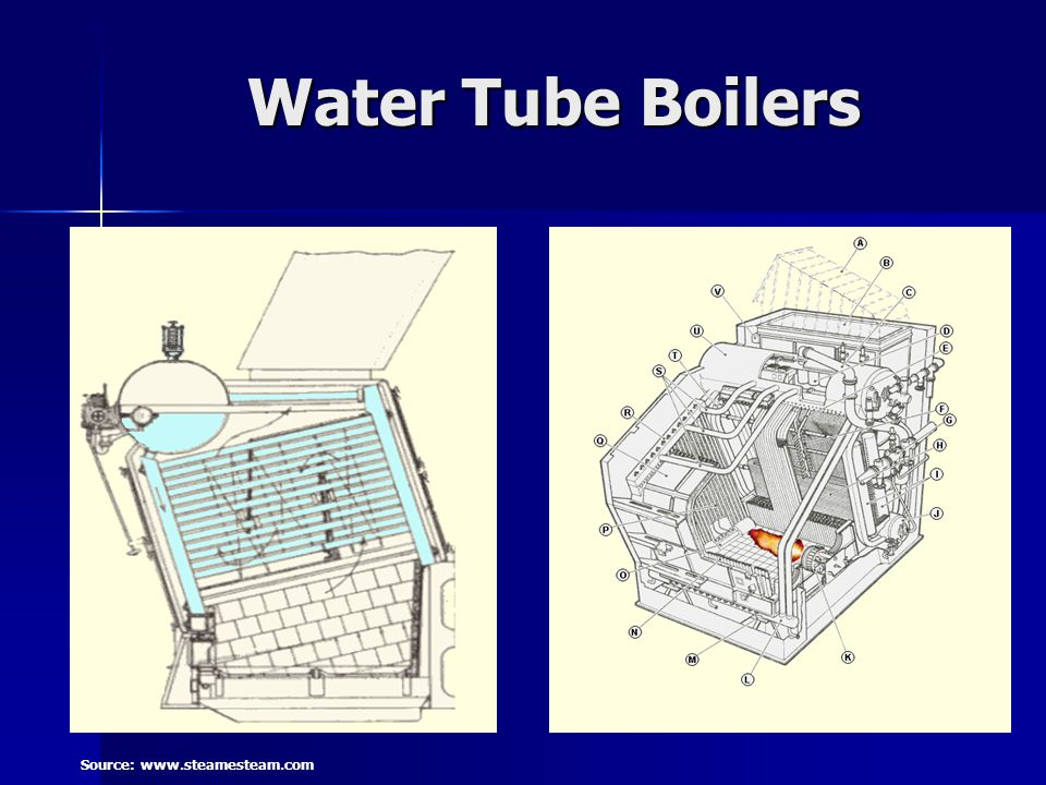 Watertube Boilers. - ppt video online download