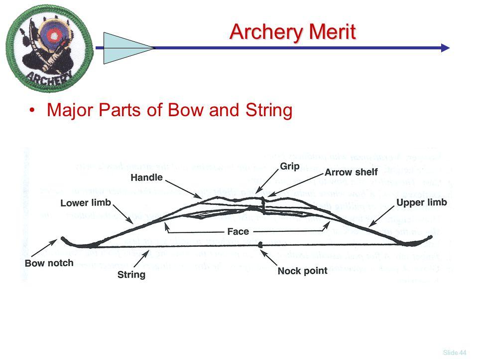 Archery Parts Diagram - Wiring Diagrams ROCK