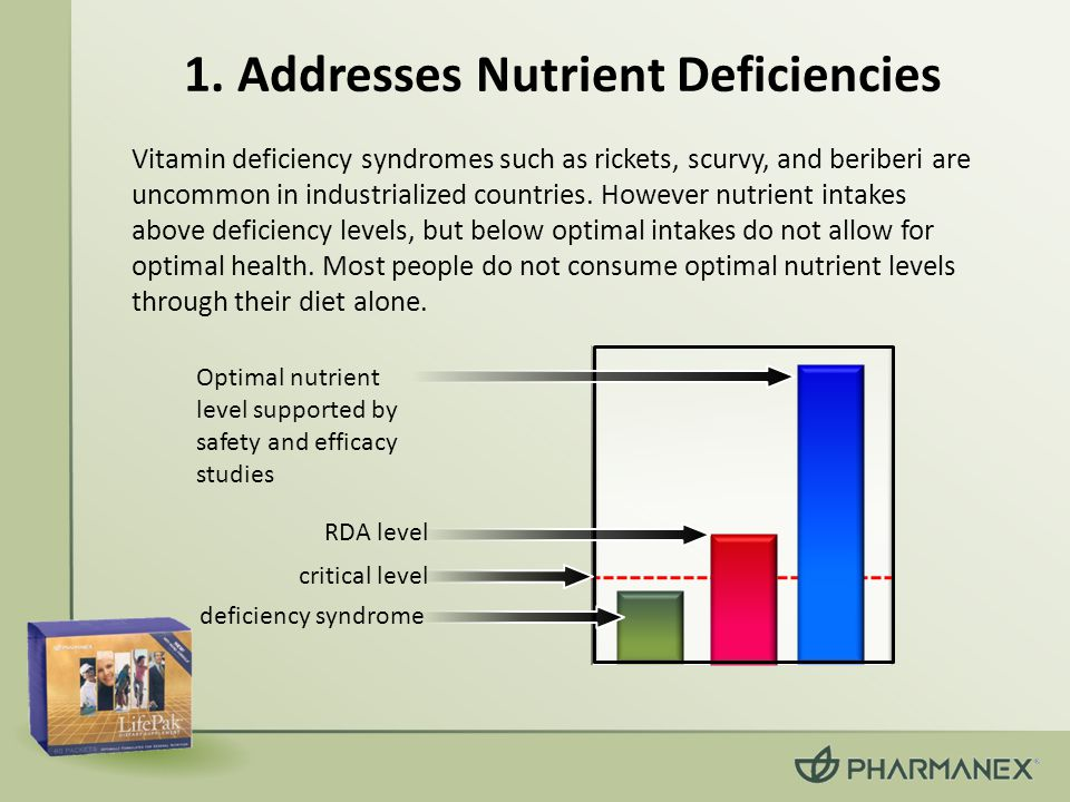 1. Addresses Nutrient Deficiencies