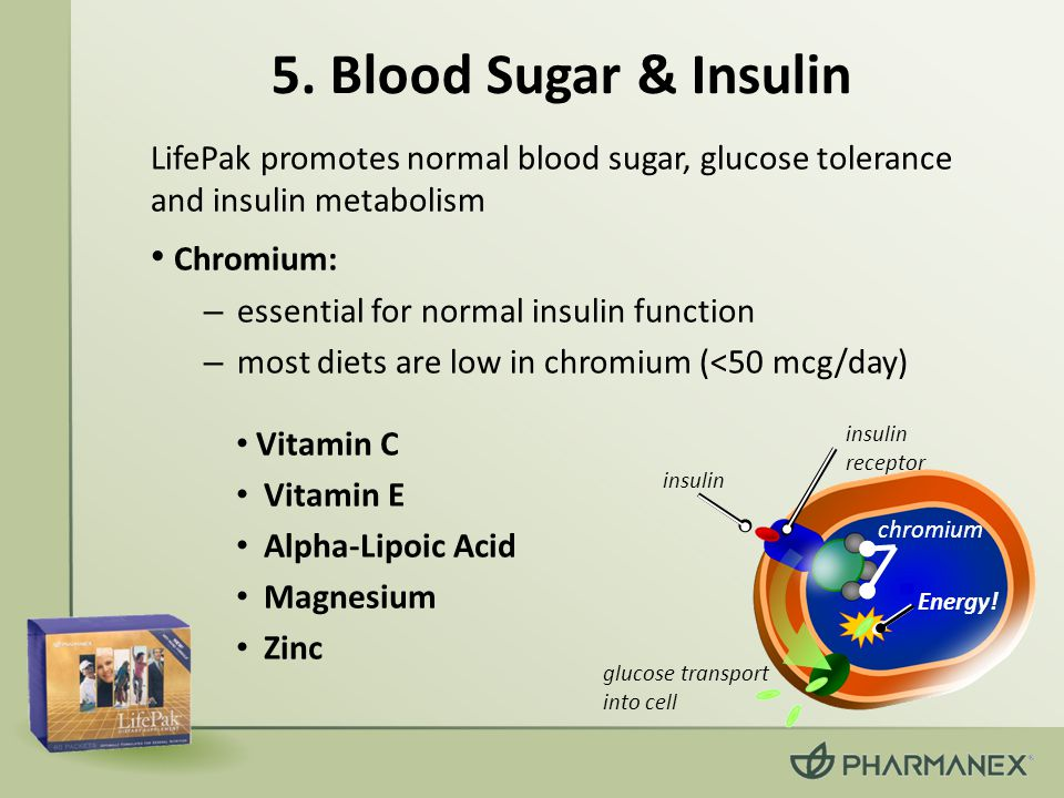 5. Blood Sugar & Insulin Chromium: