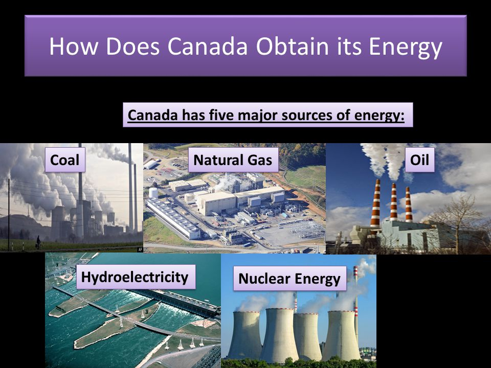 How Does Canada Obtain its Energy