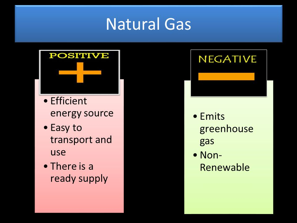 Natural Gas Efficient energy source Easy to transport and use