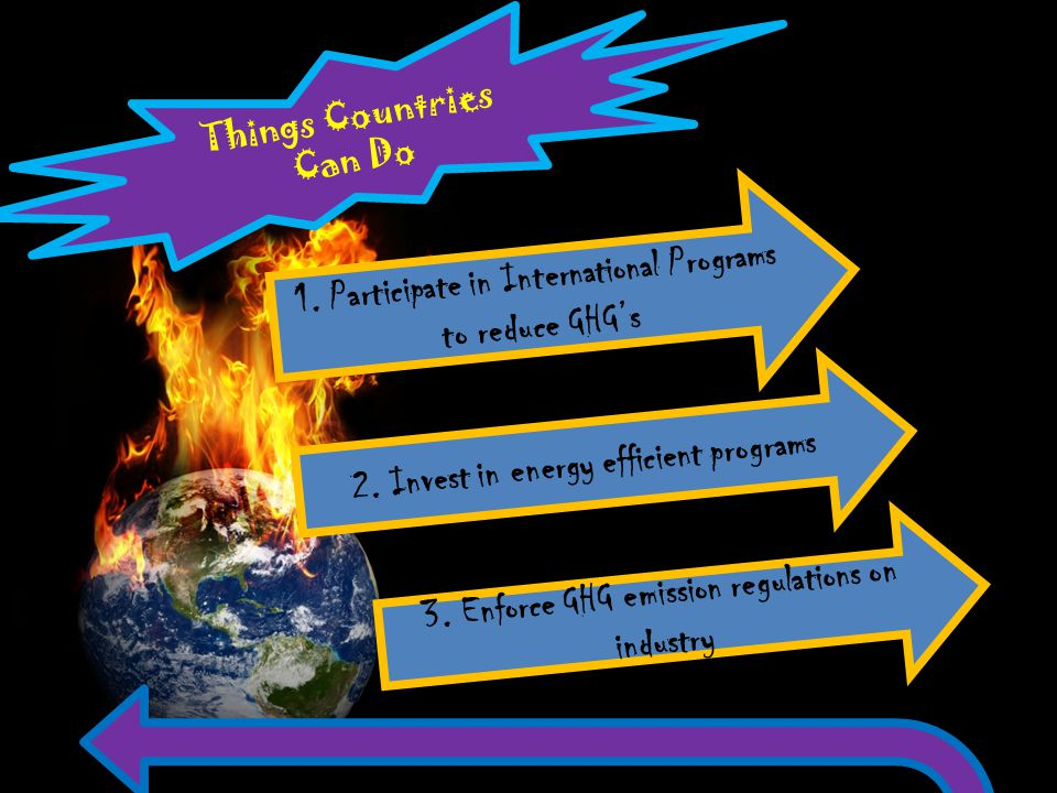1. Participate in International Programs to reduce GHG's