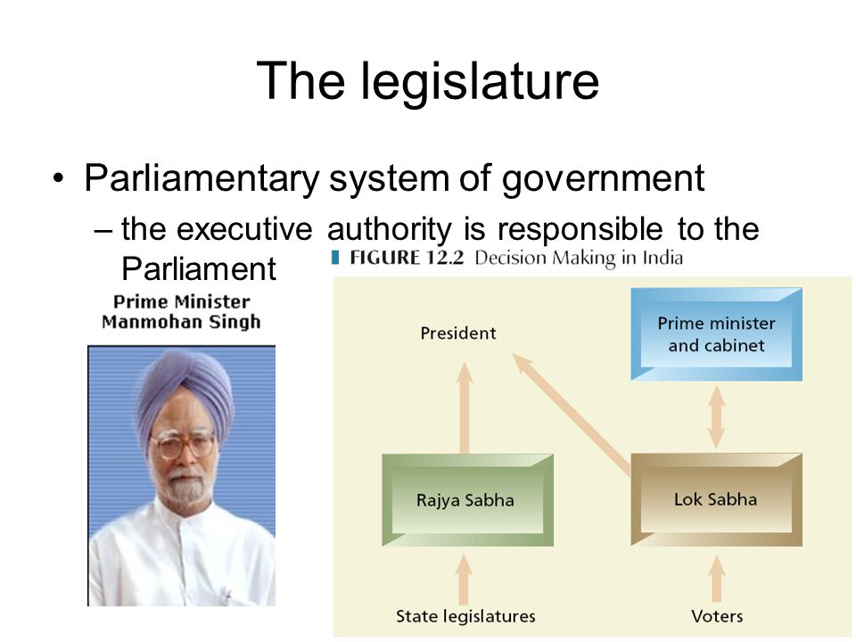The legislature Parliamentary system of government