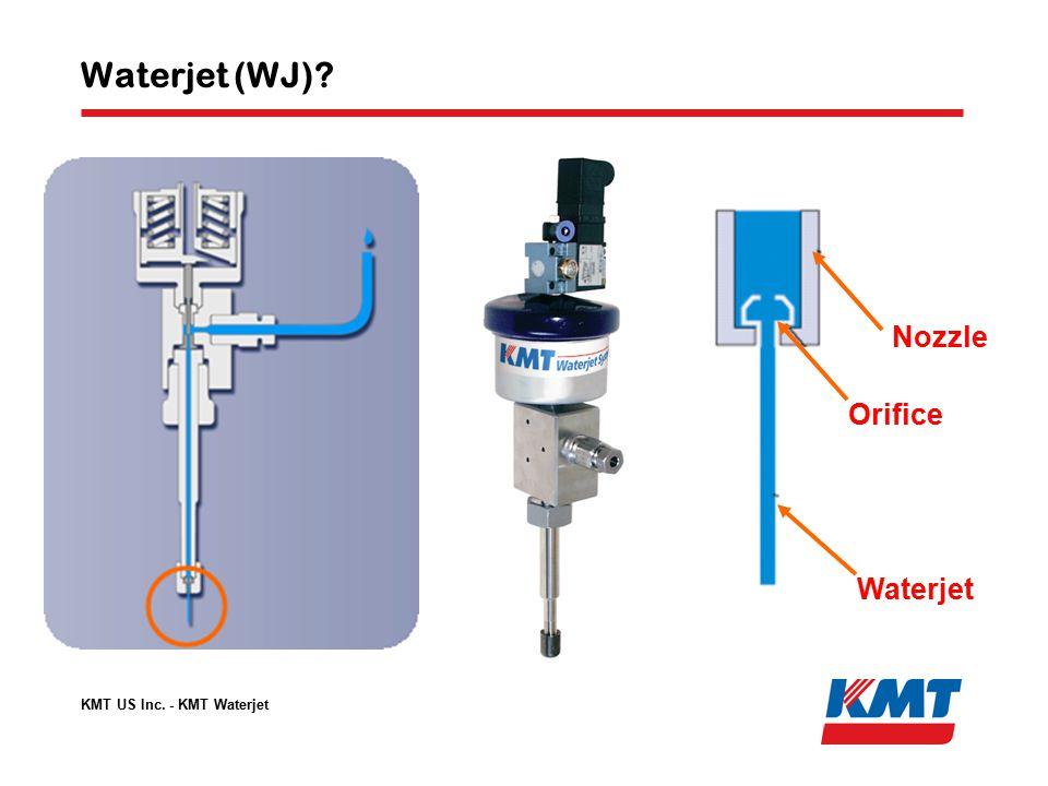 Waterjet Basics KMT US Inc  - KMT Waterjet  - ppt video online download