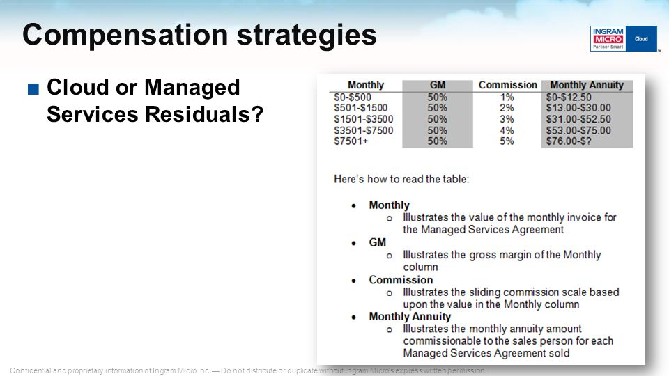 Building Your Cloud Sales Culture And Compensation Plan Ppt Download