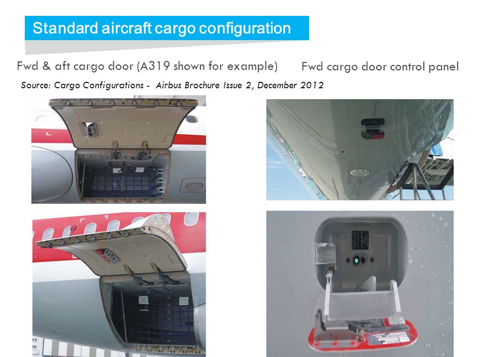 Airbus A320 Family Configurations Ppt Video Online Download