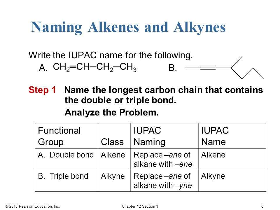 alkenes Alkenes : alkenes are a group of organic hydrocarbons that contain a carbon to carbon double bond because of this double bond, the number of hydrogen atoms attached to the carbons is reduced.