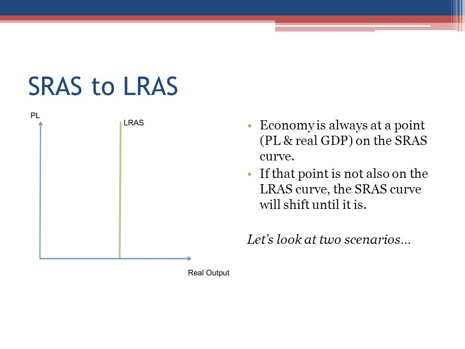 SRAS to LRAS Economy is always at a point (PL & real GDP) on the SRAS curve.
