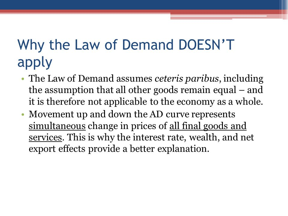 Why the Law of Demand DOESN'T apply