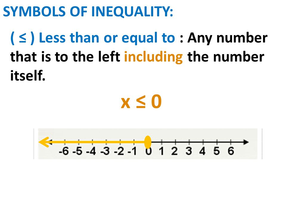 31 Inequalities And Their Graphs Ppt Video Online Download