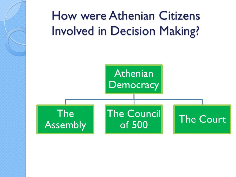 ancient athens government structure