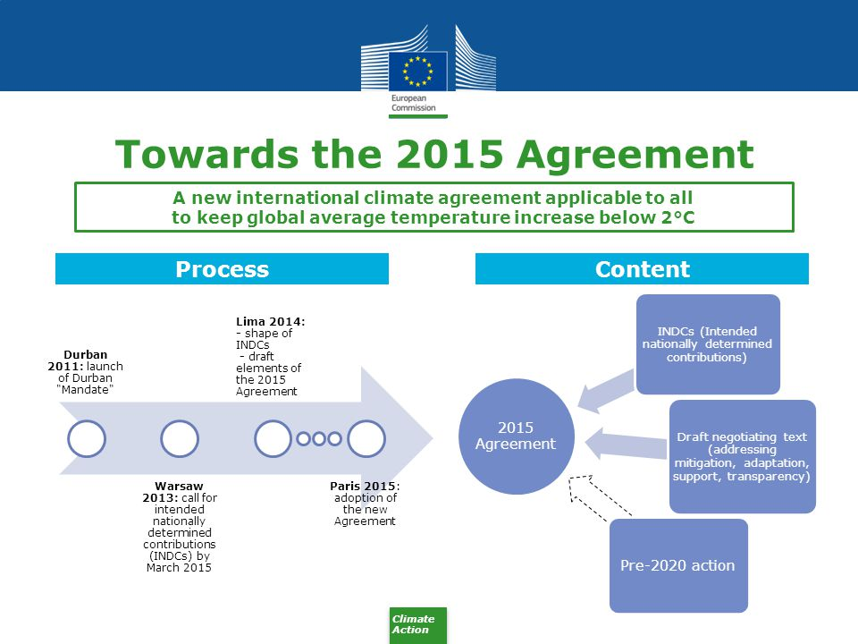 Towards the 2015 Agreement Process Content