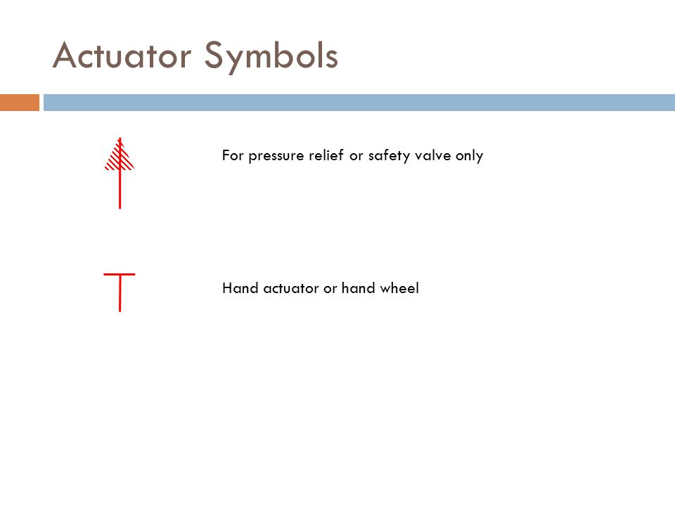 Industrial Process Control Standards Ppt Video Online Download