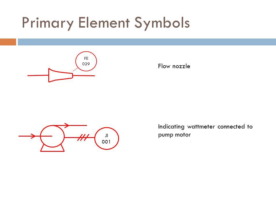 Dorable Watt Meter Symbol Adornment - Electrical and Wiring Diagram ...