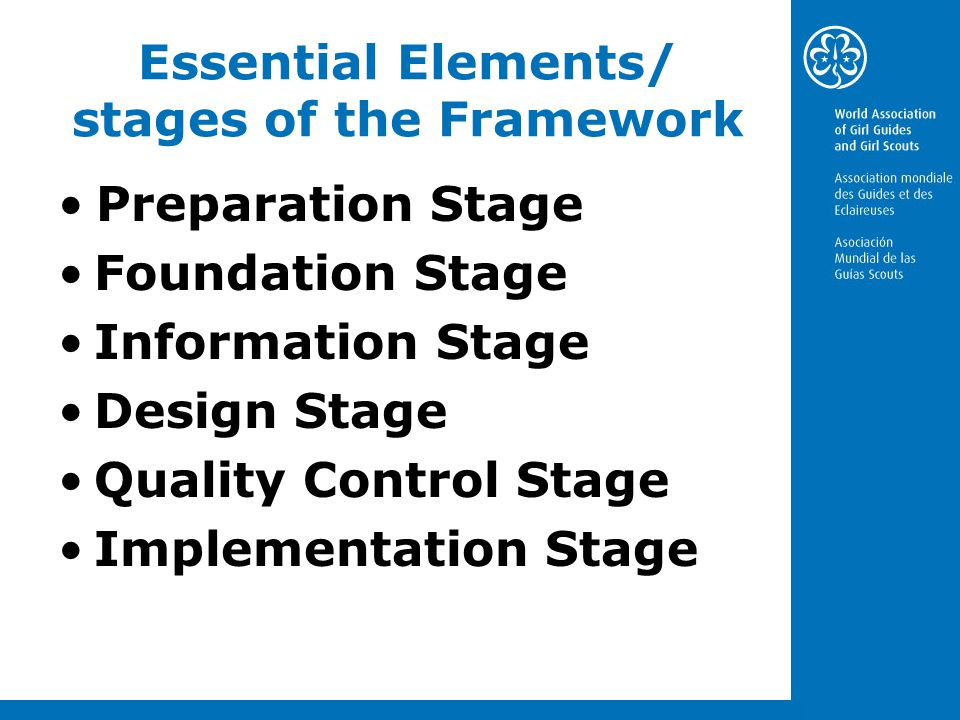 Essential Elements/ stages of the Framework