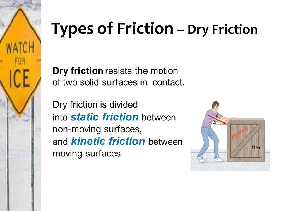 Engineering mechanics friction. Friction: layout types of friction.