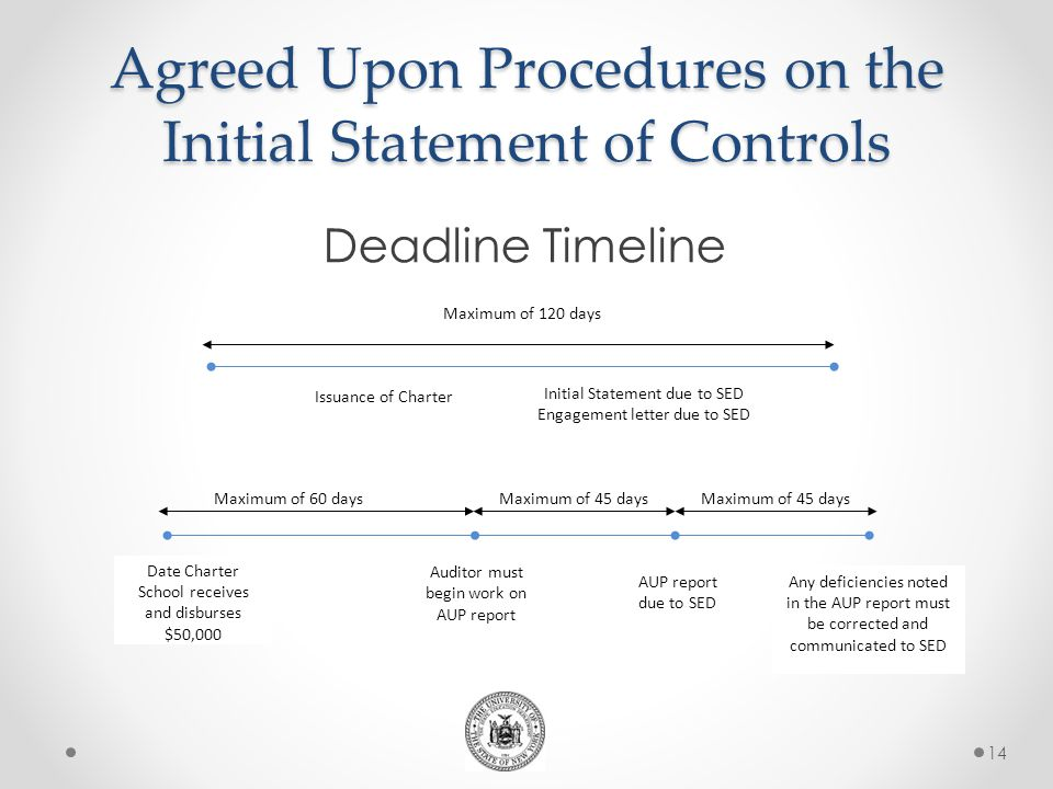 agreed upon procedures engagement letter cain cpa jackie cpa kate welc cpa ppt 20419 | Agreed Upon Procedures on the Initial Statement of Controls