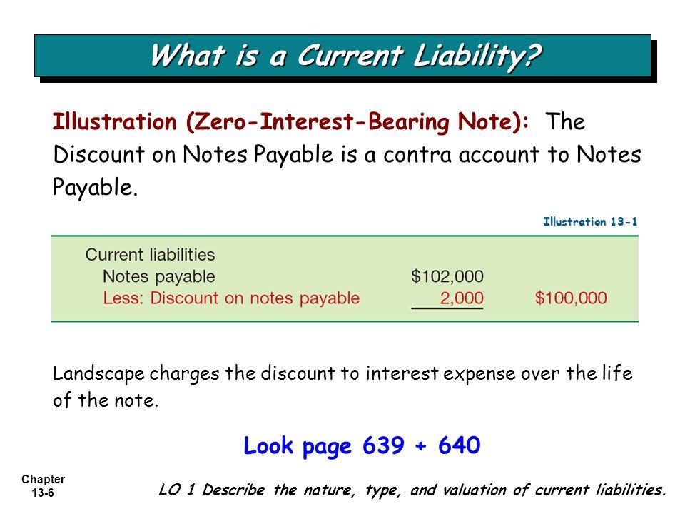 zero interest bearing note