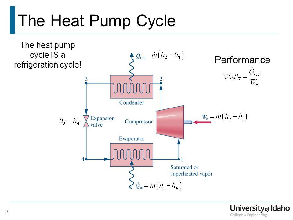 Heat Pump Cycle Diagram Wiring Diagram Electricity Basics 101