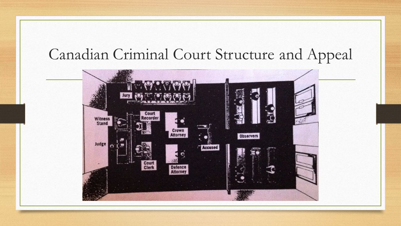 Canadian Criminal Court Structure and Appeal