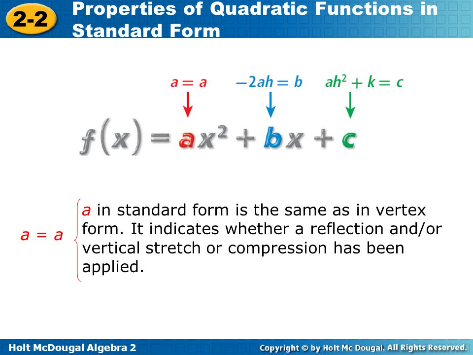 Give The Coordinate Of The Vertex Of Each Function Ppt Video